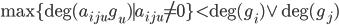 { \mathrm{max}\lbrace \mathrm{deg}(a_{iju}g_{u}) \mid a_{iju}\neq 0 \rbrace \lt \mathrm{deg}(g_{i})\vee\mathrm{deg}(g_{j}) }
