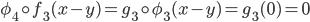 { \phi_{4}\circ f_{3}(x-y)=g_{3}\circ\phi_{3}(x-y)=g_{3}(0)=0 }