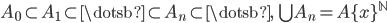 { A_{0}\subset A_{1}\subset\dotsb\subset A_{n}\subset\dotsb, \quad \bigcup A_{n}=A\lbrace x \rbrace^{\mathbb{N}} }