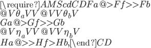 {\require{AMScd}\begin{CD} Fa @>{Ff}>> Fb \\ @V{\theta_a}VV @VV{\theta_b}V \\ Ga @>{Gf}>> Gb \\ @V{\eta_a}VV @VV{\eta_b}V \\ Ha @>>{Hf}> Hb, \end{CD}}
