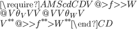 {\require{AMScd}\begin{CD} V @>{f}>> W \\ @V{\theta_V}VV @VV{\theta_W}V \\ V^{**} @>>{f^{**}}> W^{**} \end{CD}}