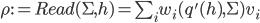 {\rho := Read(\Sigma,h) = \sum_i w_i(q'(h),\Sigma)v_i}