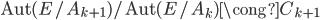 {\rm Aut}(E/A_{k+1}) / {\rm Aut}(E/A_k) \cong C_{k+1}