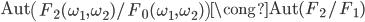 {\rm Aut}\left(F_2(\omega_1,\omega_2)/F_0(\omega_1,\omega_2)\right)\cong {\rm Aut}(F_2/F_1)