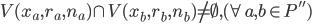 {V(x_a,r_a,n_a)\cap V(x_b,r_b,n_b)\neq \emptyset ,(\forall a,b \in P'')}