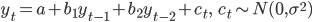 {y_t = a + b_{1}y_{t-1} + b_{2}y_{t-2} + c_t,\:\:\:\:c_t \sim N(0, \sigma^2)}