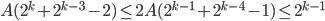 A(2^k+2^{k-3}-2) \leq 2A(2^{k-1}+2^{k-4}-1) \leq 2^{k-1}