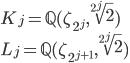 K_j=\mathbb{Q}(\zeta_{2^j},\sqrt[2^j]{2})\\L_j=\mathbb{Q}(\zeta_{2^{j+1}},\sqrt[2^j]{2})