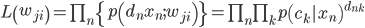 L\left(w_{ji}\right)={\prod}_n\left\{p\left(d_nx_n;w_{ji}\right)\right\}={\prod}_n{\prod}_kp{\left(c_k|x_n\right)}^{d_{nk}}