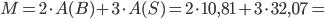 Molární hmotnost