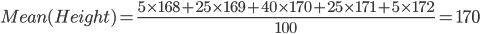 Mean(Height)=\frac{5\times168+25\times169+40\times170+25\times171+5\times172}{100}=170