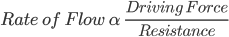 Rate \ of \ Flow \ \alpha \ \ \frac{Driving \ Force}{Resistance}