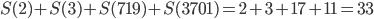 S(2)+S(3)+S(719)+S(3701)=2+3+17+11=33
