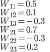 W_{11} = 0.5\\W_{12} = 0.1\\W_{13} = -0.3\\W_{21} = 0.7\\W_{22} = -0.3\\W_{23} = 0.2