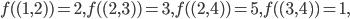 f( (1, 2) ) = 2, f( (2, 3) ) = 3, f( (2, 4) ) = 5, f( (3, 4) ) = 1,