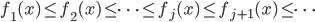 f_1(x)\leq f_2(x)\leq\cdots\leq f_j(x)\leq f_{j+1}(x)\leq \cdots