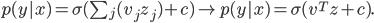 p (y|x) = \sigma (\sum {}_j (v_j z_j) + c) \rightarrow p (y|x) = \sigma (v^T z + c).