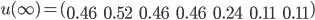 u( \infty )=(\begin{array}{cccccccc} 0.46 & 0.52 & 0.46 & 0.46 & 0.24 & 0.11 & 0.11 \end{array} )