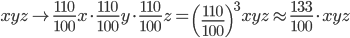 xyz\rightarrow \frac{110}{100}x\cdot \frac{110}{100}y\cdot \frac{110}{100}z=\left(\frac{110}{100}\right)^3xyz\approx \frac{133}{100}\cdot xyz