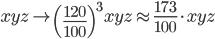 xyz\rightarrow \left(\frac{120}{100}\right)^3xyz\approx \frac{173}{100}\cdot xyz