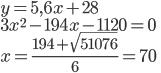 y=5,6x+28\\3x^2-194x-1120=0\\x=\frac{194+\sqrt{51076}}{6}=70