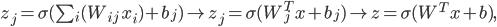 z_j = \sigma (\sum {}_i (W_i_j \;x_i) + b_j) \rightarrow z_j = \sigma(W^T_j x +b_j) \rightarrow z = \sigma (W^T x + b),