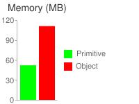Memory (MB)