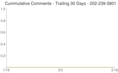 Cummulative Comments 202-239-5801