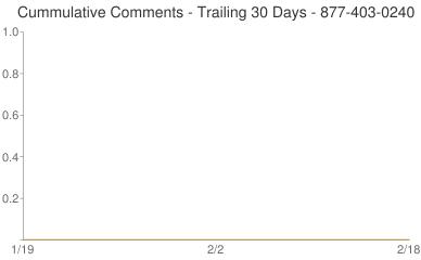 Cummulative Comments 877-403-0240