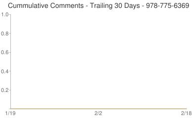 Cummulative Comments 978-775-6369