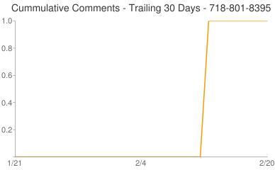 Cummulative Comments 718-801-8395