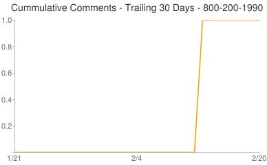 Cummulative Comments 800-200-1990