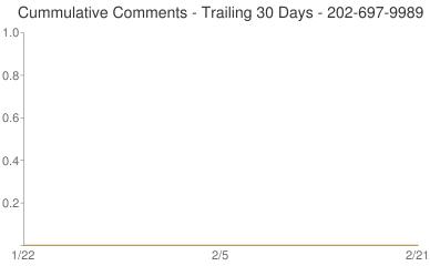 Cummulative Comments 202-697-9989