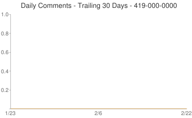Daily Comments 419-000-0000