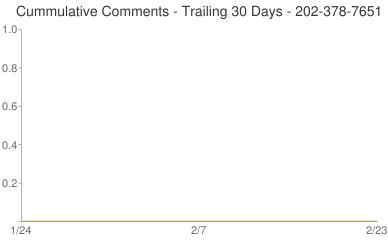 Cummulative Comments 202-378-7651