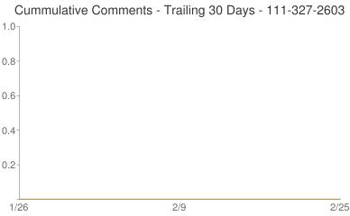 Cummulative Comments 111-327-2603