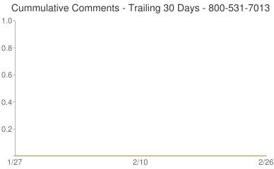 Cummulative Comments 800-531-7013
