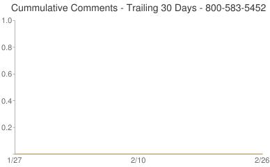 Cummulative Comments 800-583-5452