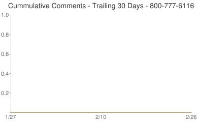 Cummulative Comments 800-777-6116