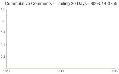 Cummulative Comments 800-514-0755