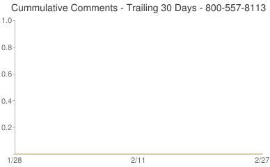 Cummulative Comments 800-557-8113
