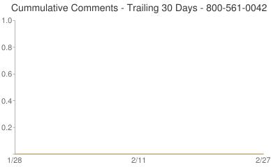 Cummulative Comments 800-561-0042