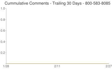 Cummulative Comments 800-583-8085