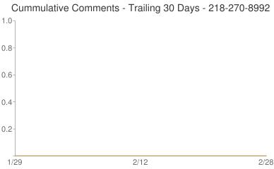 Cummulative Comments 218-270-8992
