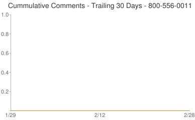 Cummulative Comments 800-556-0011