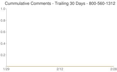 Cummulative Comments 800-560-1312