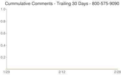 Cummulative Comments 800-575-9090