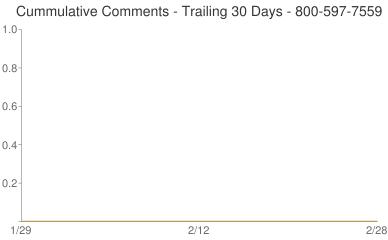 Cummulative Comments 800-597-7559