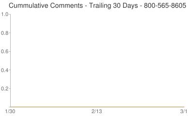 Cummulative Comments 800-565-8605