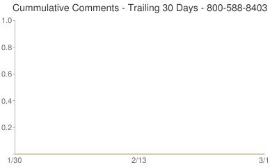Cummulative Comments 800-588-8403
